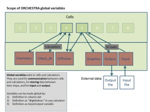 orchestra_global_local